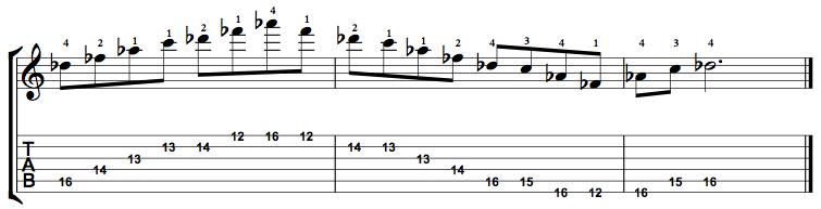 MinorMajor7-Arpeggio-Notes-Key-Db-Pos-12-Shape-3