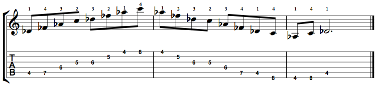 D Flat Minor Major 7 Arpeggio on the Guitar – 5 CAGED Positions, Tabs and Theory
