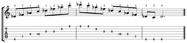MinorMajor7-Arpeggio-Notes-Key-Db-Pos-6-Shape-5