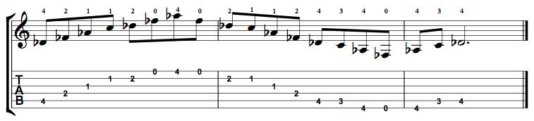 MinorMajor7-Arpeggio-Notes-Key-Db-Pos-Open-Shape-0