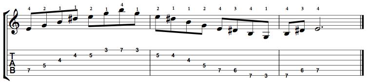 MinorMajor7-Arpeggio-Notes-Key-E-Pos-3-Shape-3