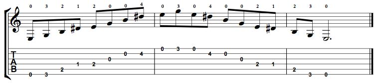 MinorMajor7-Arpeggio-Notes-Key-E-Pos-Open-Shape-0