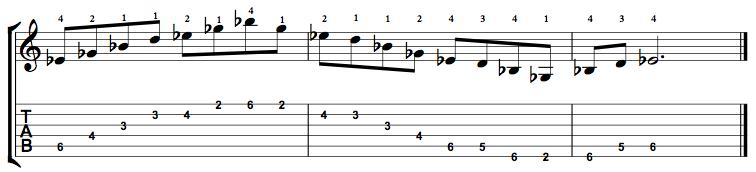 MinorMajor7-Arpeggio-Notes-Key-Eb-Pos-2-Shape-3