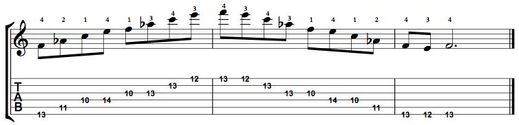 MinorMajor7-Arpeggio-Notes-Key-F-Pos-10-Shape-5