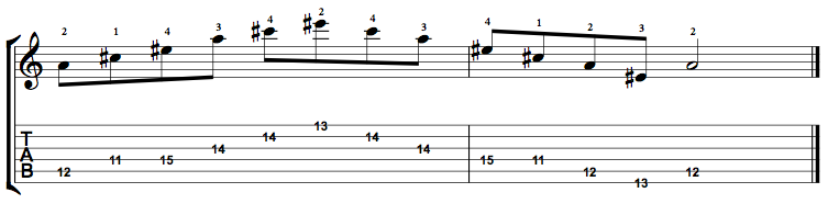 Augmented-Arpeggio-Notes-Key-A-Pos-11-Shape-4