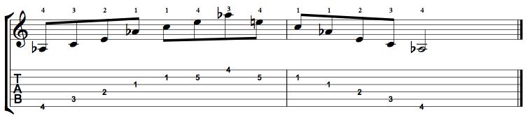 Augmented-Arpeggio-Notes-Key-Ab-Pos-1-Shape-5