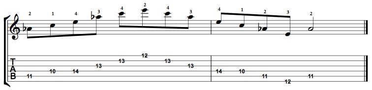 Augmented-Arpeggio-Notes-Key-Ab-Pos-10-Shape-4