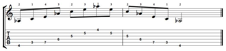 Augmented-Arpeggio-Notes-Key-Ab-Pos-3-Shape-1