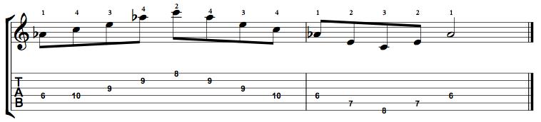 Augmented-Arpeggio-Notes-Key-Ab-Pos-6-Shape-2