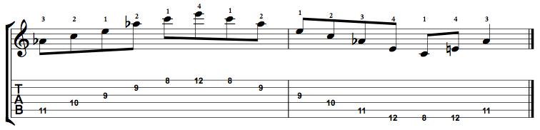 Augmented-Arpeggio-Notes-Key-Ab-Pos-8-Shape-3