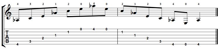 Augmented-Arpeggio-Notes-Key-Ab-Pos-Open-Shape-0