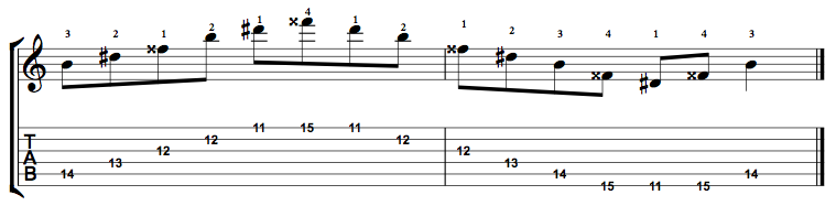 Augmented-Arpeggio-Notes-Key-B-Pos-11-Shape-3