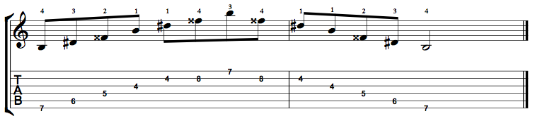 Augmented-Arpeggio-Notes-Key-B-Pos-4-Shape-5