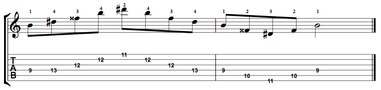 Augmented-Arpeggio-Notes-Key-B-Pos-9-Shape-2