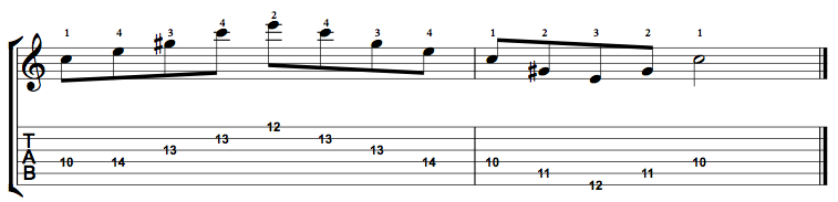 Augmented-Arpeggio-Notes-Key-C-Pos-10-Shape-2