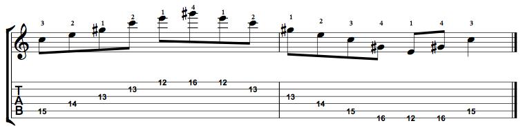 Augmented-Arpeggio-Notes-Key-C-Pos-12-Shape-3