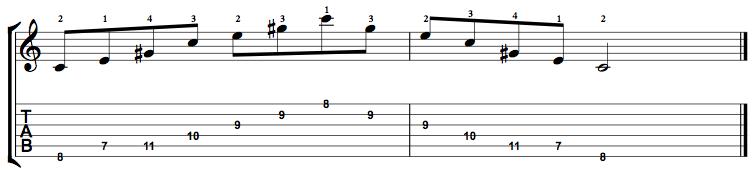 Augmented-Arpeggio-Notes-Key-C-Pos-7-Shape-1