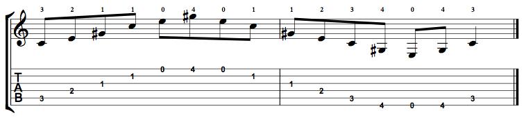 Augmented-Arpeggio-Notes-Key-C-Pos-Open-Shape-0