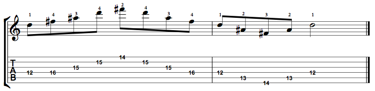 Augmented-Arpeggio-Notes-Key-D-Pos-12-Shape-2
