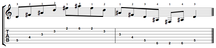 D Augmented Arpeggio on the Guitar – 5 CAGED Positions, Tabs and Theory