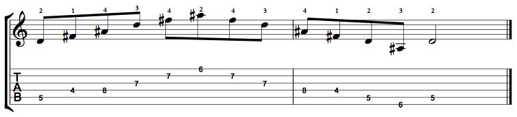 Augmented-Arpeggio-Notes-Key-D-Pos-4-Shape-4