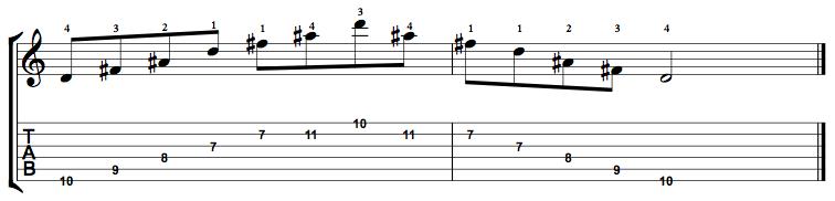 Augmented-Arpeggio-Notes-Key-D-Pos-7-Shape-5