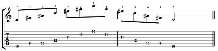 Augmented-Arpeggio-Notes-Key-D-Pos-9-Shape-1