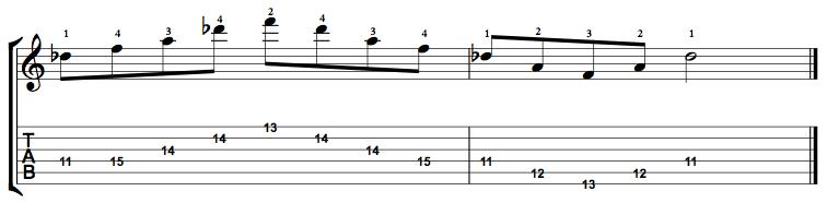 Augmented-Arpeggio-Notes-Key-Db-Pos-11-Shape-2