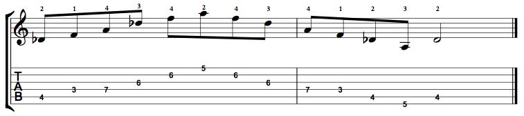 Augmented-Arpeggio-Notes-Key-Db-Pos-3-Shape-4