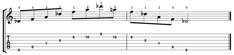 Augmented-Arpeggio-Notes-Key-Db-Pos-6-Shape-5