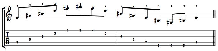 Augmented-Arpeggio-Notes-Key-E-Pos-4-Shape-3