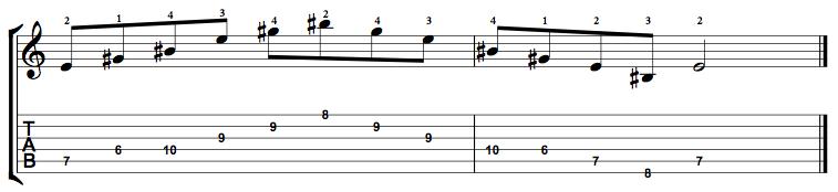 Augmented-Arpeggio-Notes-Key-E-Pos-6-Shape-4