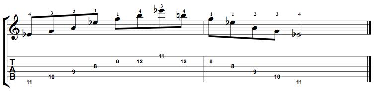 Augmented-Arpeggio-Notes-Key-Eb-Pos-8-Shape-5