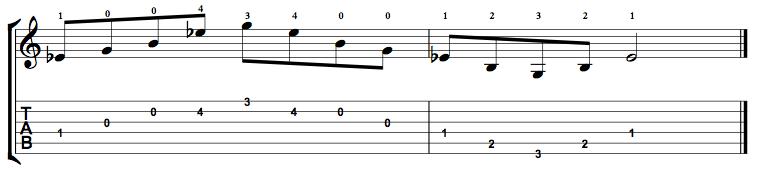 Augmented-Arpeggio-Notes-Key-Eb-Pos-Open-Shape-0