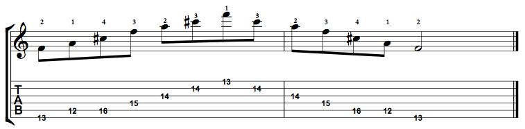 Augmented-Arpeggio-Notes-Key-F-Pos-12-Shape-1