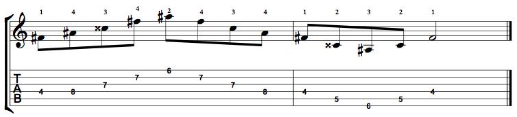 Augmented-Arpeggio-Notes-Key-F#-Pos-4-Shape-2