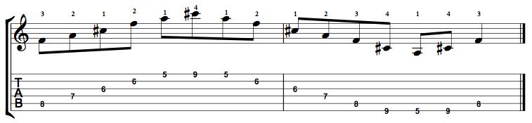 Augmented-Arpeggio-Notes-Key-F-Pos-5-Shape-3