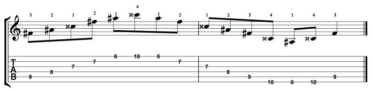 Augmented-Arpeggio-Notes-Key-F#-Pos-6-Shape-3