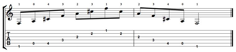 Augmented-Arpeggio-Notes-Key-F-Pos-Open-Shape-0