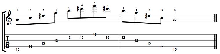 Augmented-Arpeggio-Notes-Key-G-Pos-12-Shape-5