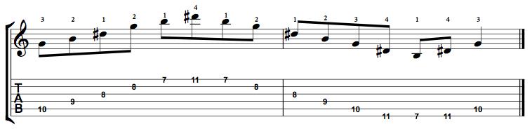 Augmented-Arpeggio-Notes-Key-G-Pos-7-Shape-3