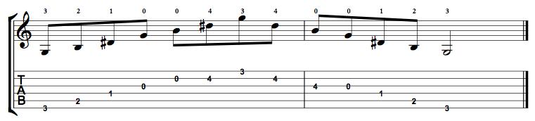 Augmented-Arpeggio-Notes-Key-G-Pos-Open-Shape-0