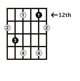 Diminished-Arpeggio-Frets-Key-B-Pos-12-Shape-3