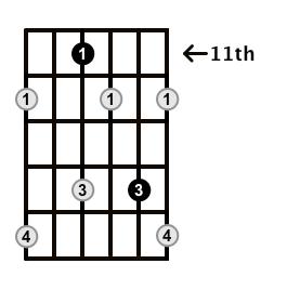 Diminished-Arpeggio-Frets-Key-Db-Pos-11-Shape-2