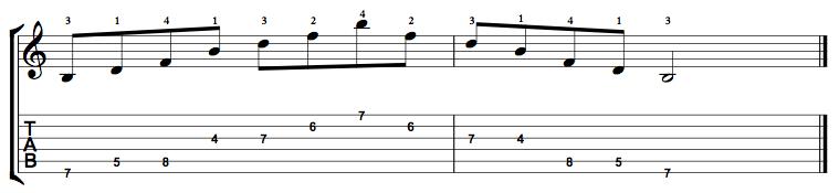 Diminished-Arpeggio-Notes-Key-B-Pos-4-Shape-5