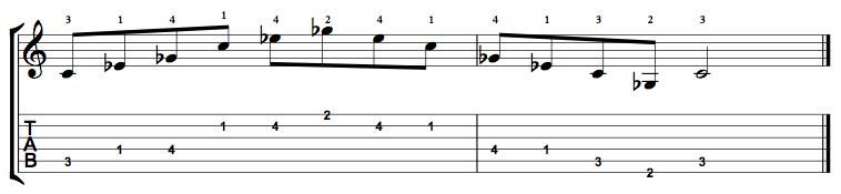 Diminished-Arpeggio-Notes-Key-C-Pos-1-Shape-3
