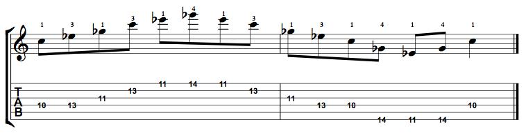 Diminished-Arpeggio-Notes-Key-C-Pos-10-Shape-2