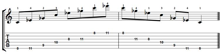 Diminished-Arpeggio-Notes-Key-C-Pos-8-Shape-1