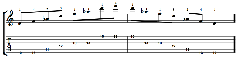 Diminished-Arpeggio-Notes-Key-D-Pos-10-Shape-1