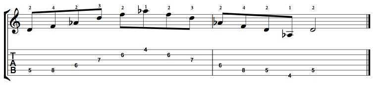 Diminished-Arpeggio-Notes-Key-D-Pos-4-Shape-4